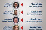 رئيس هيئة مكافحة الفساد يعلق على تعيينات